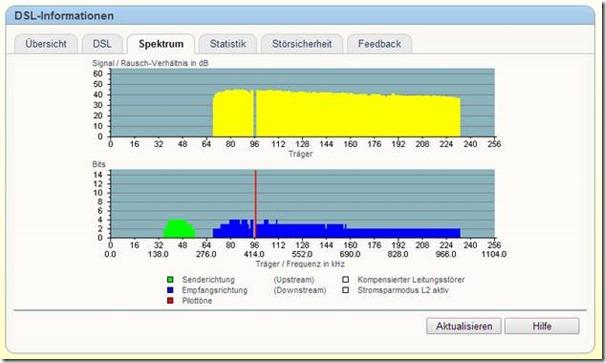 _DSL-Spektrum