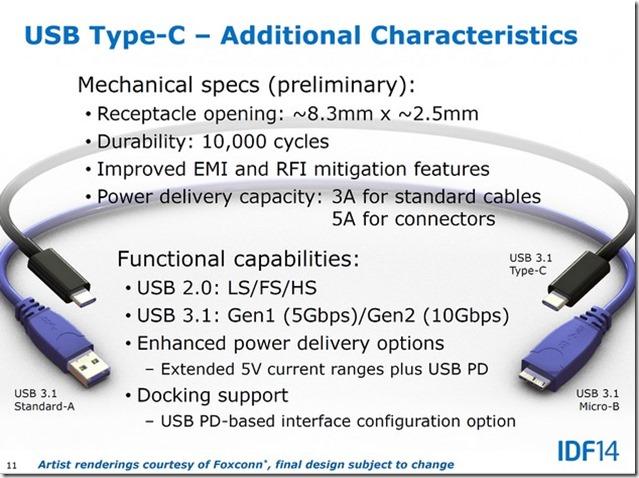 USB3.1